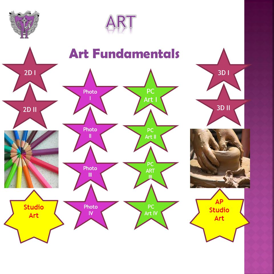 Art Fundamentals 2D I Photo IV Photo III Photo II Photo I 3D I 3D II PC Art I PC Art II PC Art IV PC ART III 2D II Studio Art AP Studio Art