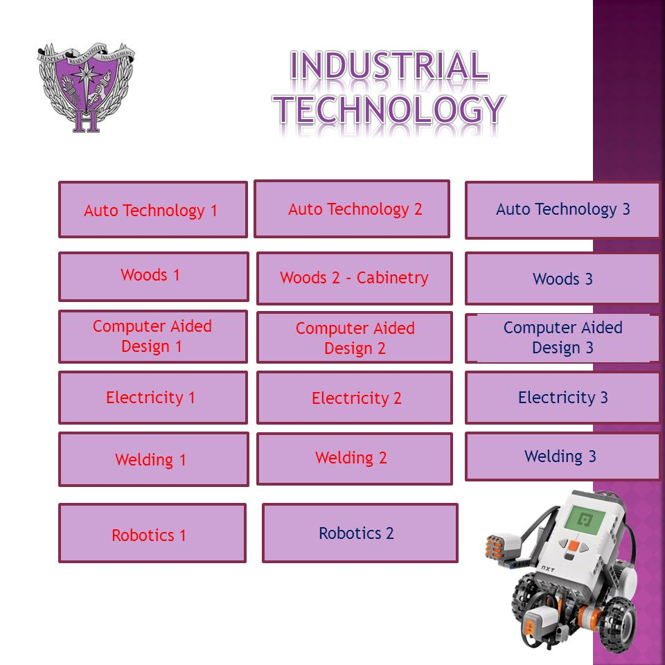 Auto Technology 1 Woods 1 Computer Aided Design 1 Auto Technology 2 Woods 2 – Cabinetry Computer Aided Design 2 Auto Technology 3 Woods 3 Computer Aid