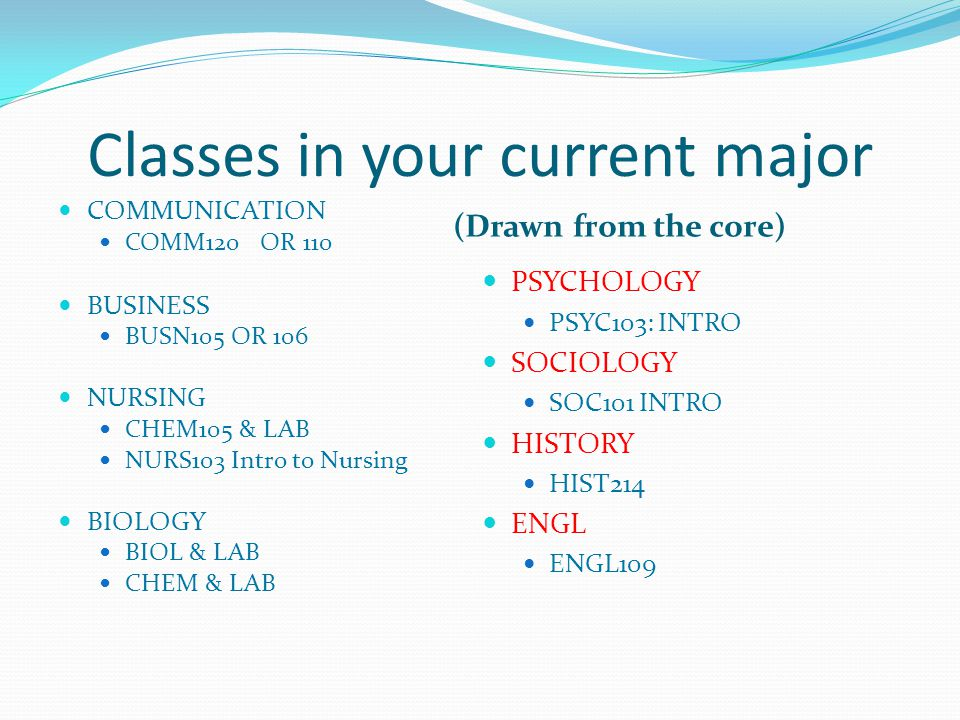 Classes in your current major (Drawn from the core) COMMUNICATION COMM120 OR 110 BUSINESS BUSN105 OR 106 NURSING CHEM105 & LAB NURS103 Intro to Nursing BIOLOGY BIOL & LAB CHEM & LAB PSYCHOLOGY PSYC103: INTRO SOCIOLOGY SOC101 INTRO HISTORY HIST214 ENGL ENGL109