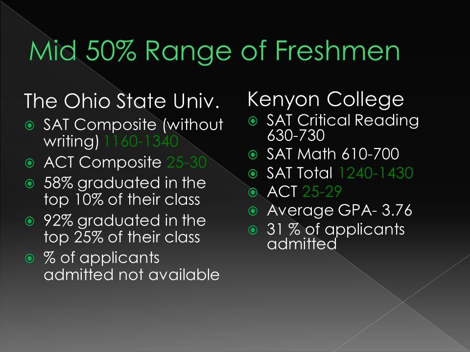 The Ohio State Univ.
