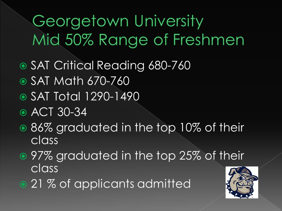  SAT Critical Reading 680-760  SAT Math 670-760  SAT Total 1290-1490  ACT 30-34  86% graduated in the top 10% of their class  97% graduated in the top 25% of their class  21 % of applicants admitted