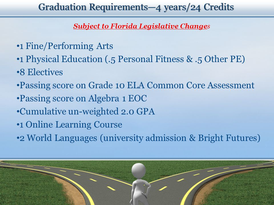 1 Fine/Performing Arts 1 Physical Education (.5 Personal Fitness &.5 Other PE) 8 Electives Passing score on Grade 10 ELA Common Core Assessment Passing score on Algebra 1 EOC Cumulative un-weighted 2.0 GPA 1 Online Learning Course 2 World Languages (university admission & Bright Futures) Subject to Florida Legislative Changes