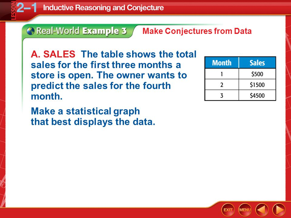Make Conjectures from Data A.