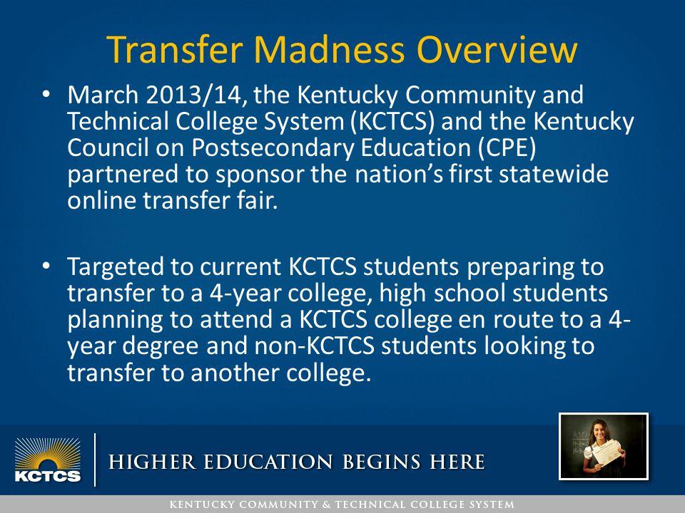 Transfer Madness Website www.Transfermadness.org