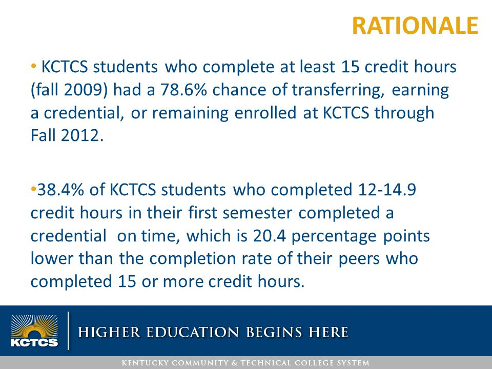 KCTCS students who complete at least 15 credit hours (fall 2009) had a 78.6% chance of transferring, earning a credential, or remaining enrolled at KC