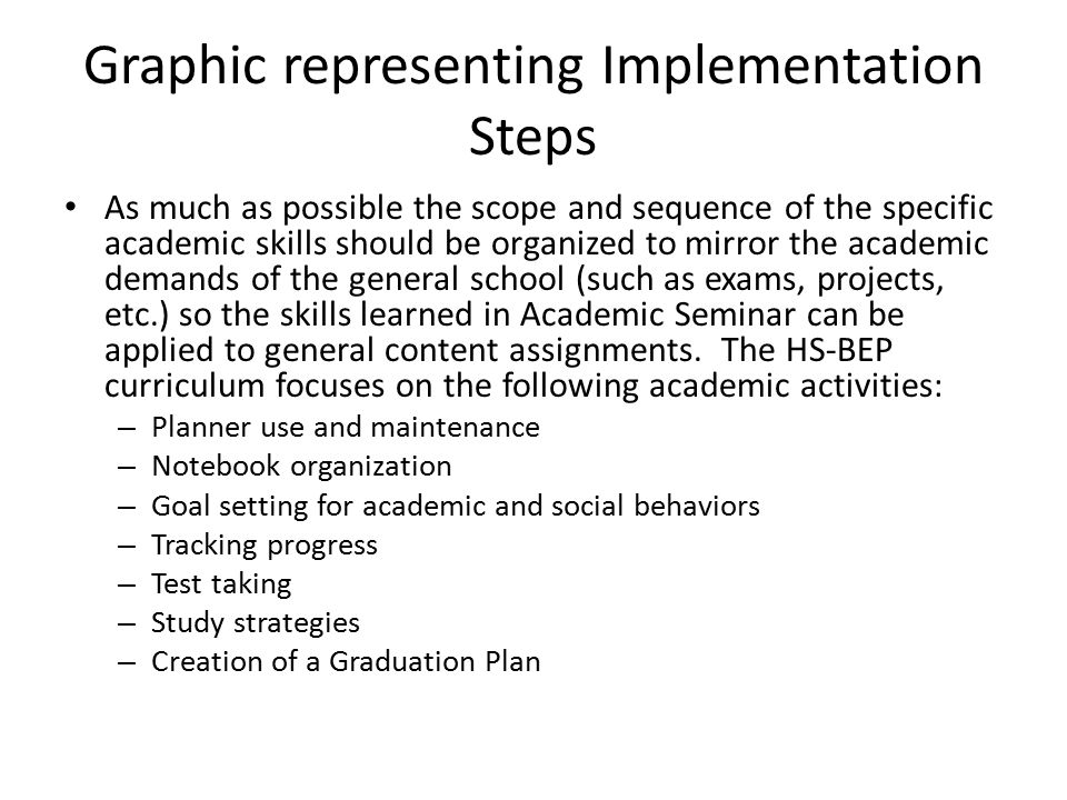 Graphic representing Implementation Steps As much as possible the scope and sequence of the specific academic skills should be organized to mirror the academic demands of the general school (such as exams, projects, etc.) so the skills learned in Academic Seminar can be applied to general content assignments.