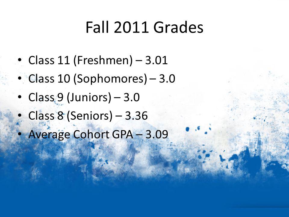 Fall 2011 Grades Class 11 (Freshmen) – 3.01 Class 10 (Sophomores) – 3.0 Class 9 (Juniors) – 3.0 Class 8 (Seniors) – 3.36 Average Cohort GPA – 3.09
