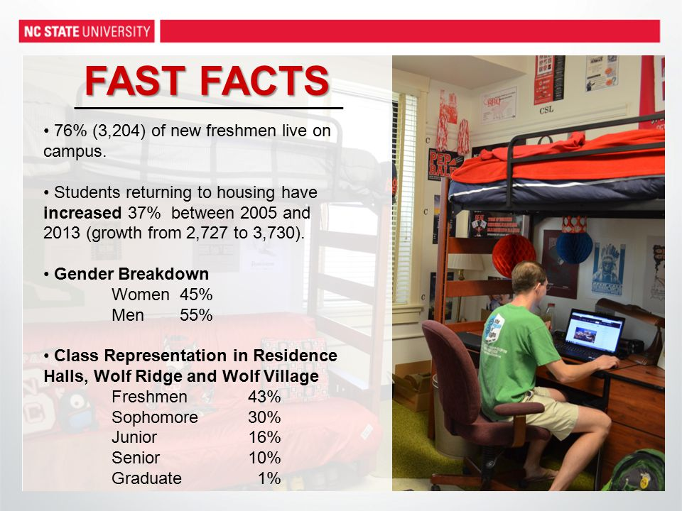 Fast Facts FAST FACTS 76% (3,204) of new freshmen live on campus.