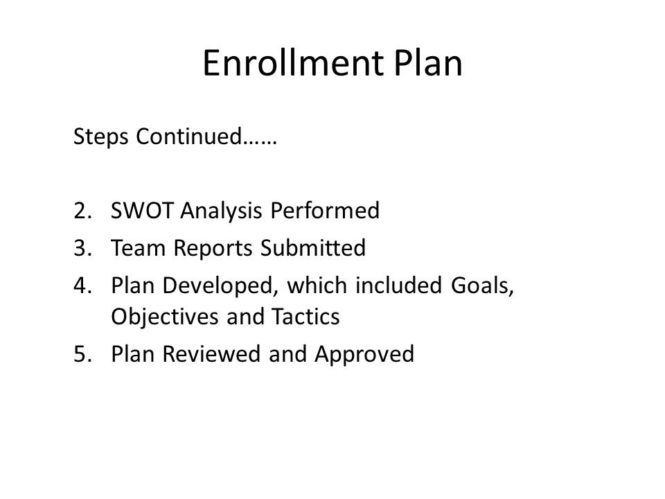 Enrollment Plan Steps Continued…… 2.SWOT Analysis Performed 3.Team Reports Submitted 4.Plan Developed, which included Goals, Objectives and Tactics 5.Plan Reviewed and Approved
