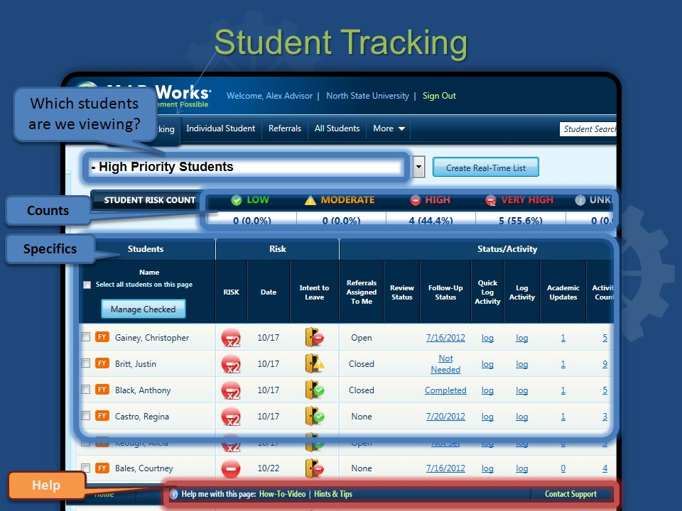 Student Tracking Which students are we viewing Counts Specifics Help