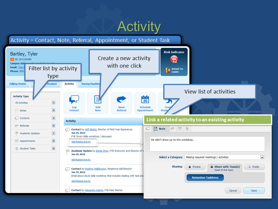 Activity Activity = Contact, Note, Referral, Appointment, or Student Task Filter list by activity type Create a new activity with one click View list of activities Link a related activity to an existing activity