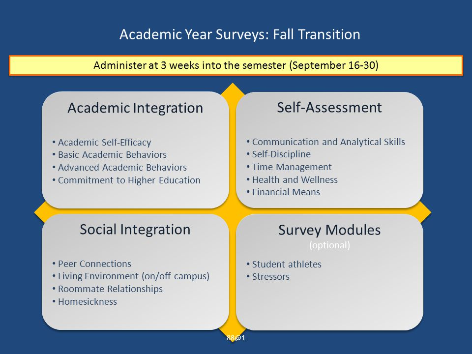 Academic Integration Academic Self-Efficacy Basic Academic Behaviors Advanced Academic Behaviors Commitment to Higher Education Social Integration Peer Connections Living Environment (on/off campus) Roommate Relationships Homesickness Survey Modules (optional) Student athletes Stressors Self-Assessment Communication and Analytical Skills Self-Discipline Time Management Health and Wellness Financial Means Academic Year Surveys: Fall Transition Administer at 3 weeks into the semester (September 16-30) 88@1