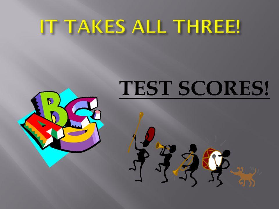 TEST SCORES!