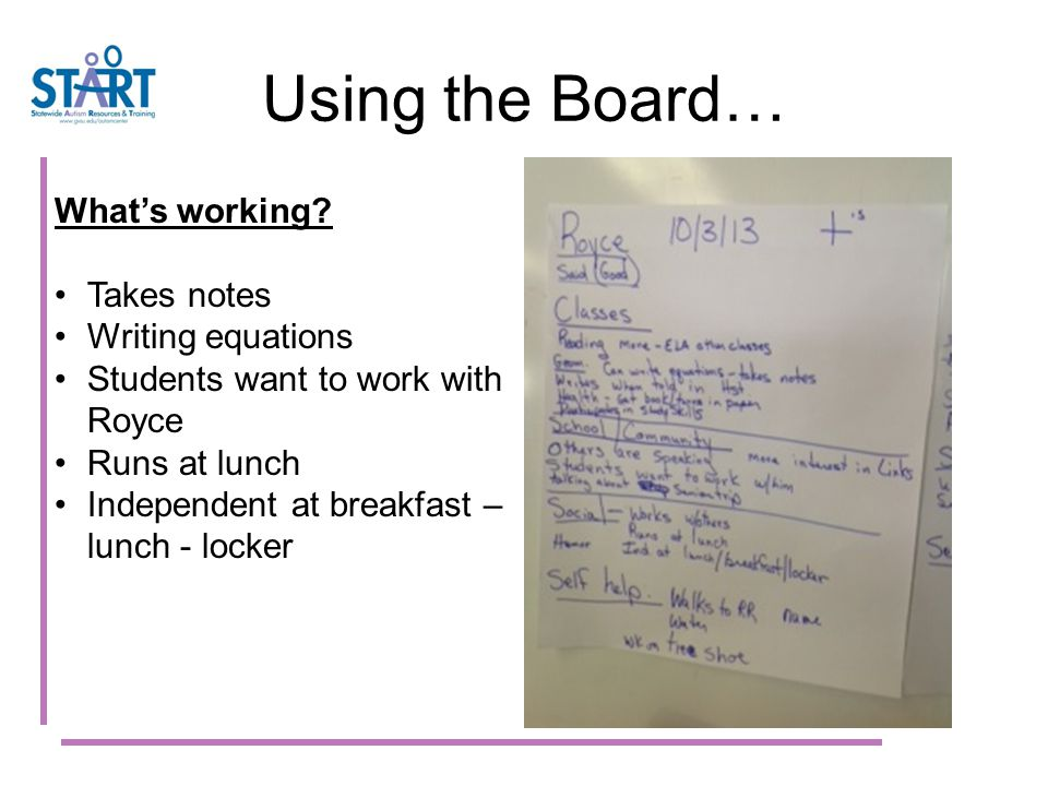 Using the Board… What's working.