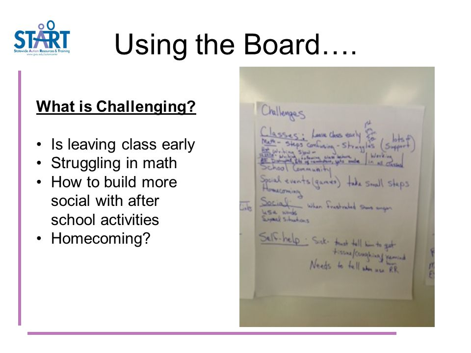 Using the Board…. What is Challenging.