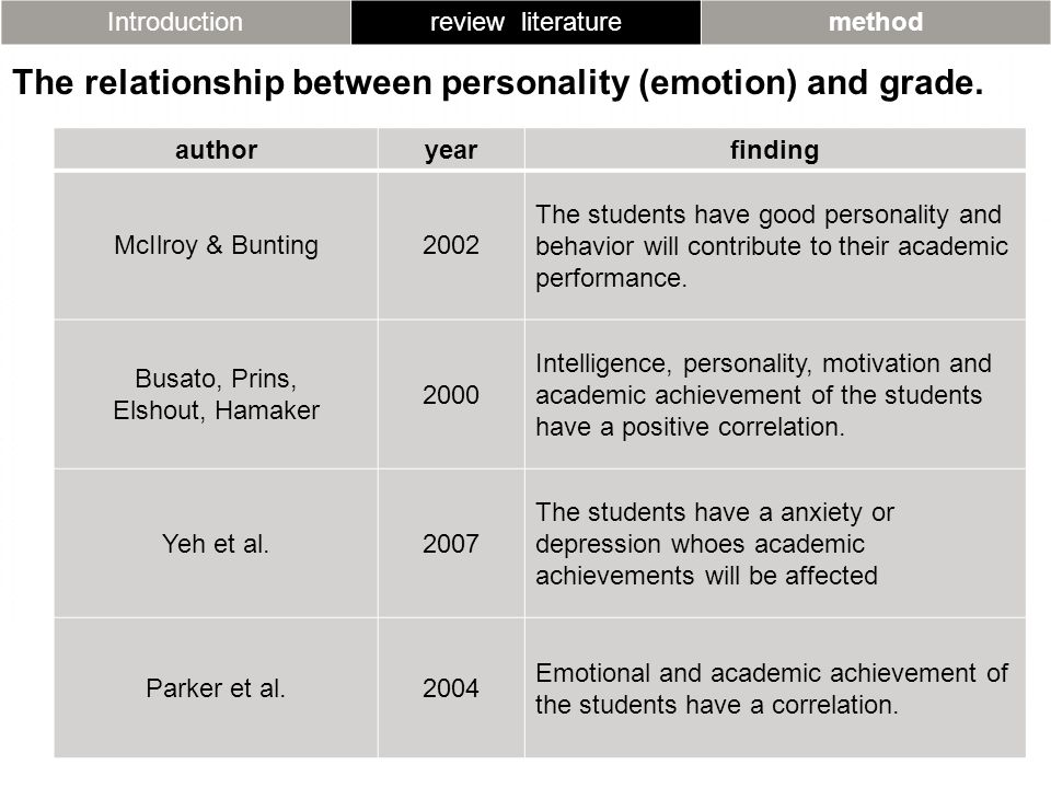 Introductionreview literaturemethod The relationship between personality (emotion) and grade.