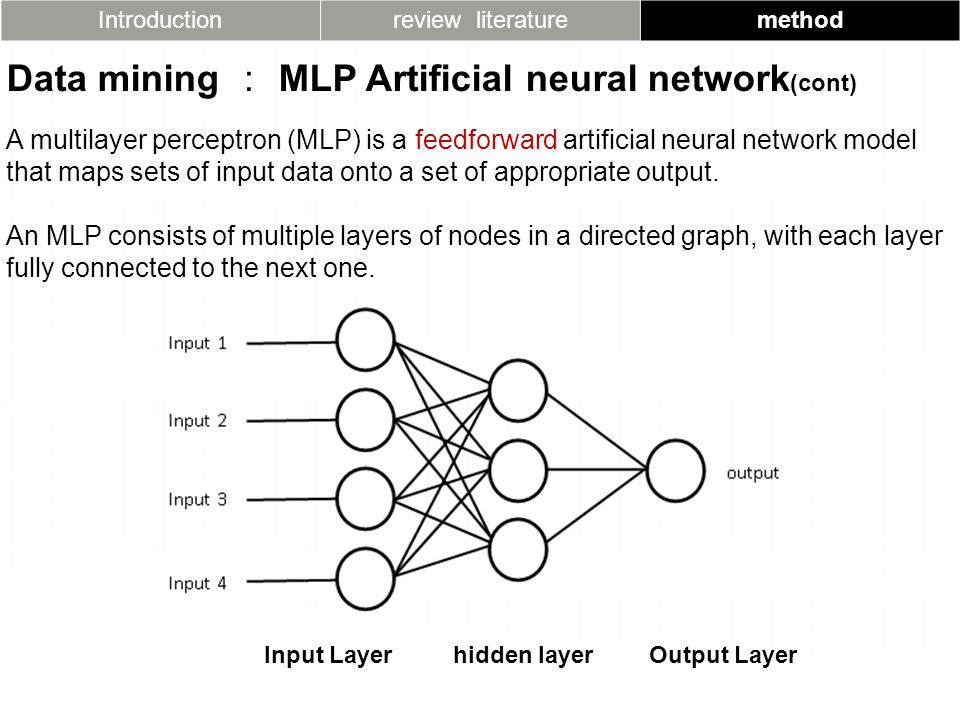 Introductionreview literaturemethod Data mining : MLP Artificial neural network (cont) A multilayer perceptron (MLP) is a feedforward artificial neural network model that maps sets of input data onto a set of appropriate output.