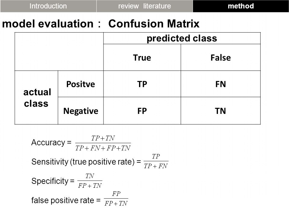 Introductionreview literaturemethod model evaluation : Confusion Matrix predicted class TrueFalse actual class PositveTPFN NegativeFPTN Accuracy = Sensitivity (true positive rate) = Specificity = false positive rate =
