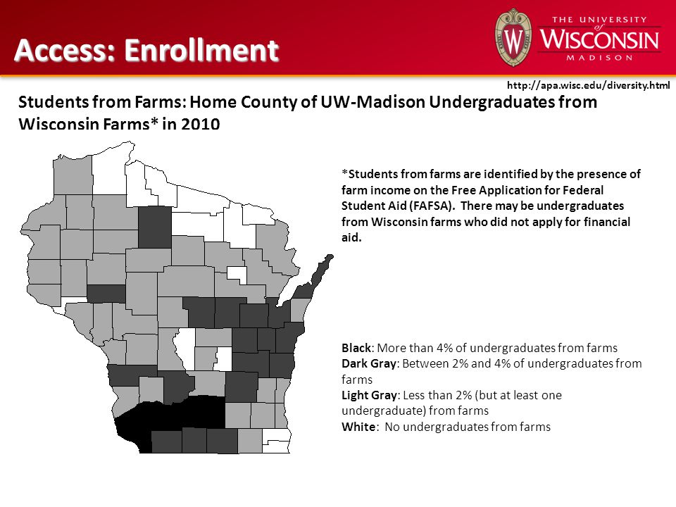 Access: Enrollment Students from Farms: Home County of UW-Madison Undergraduates from Wisconsin Farms* in 2010 http://apa.wisc.edu/diversity.html *Stu