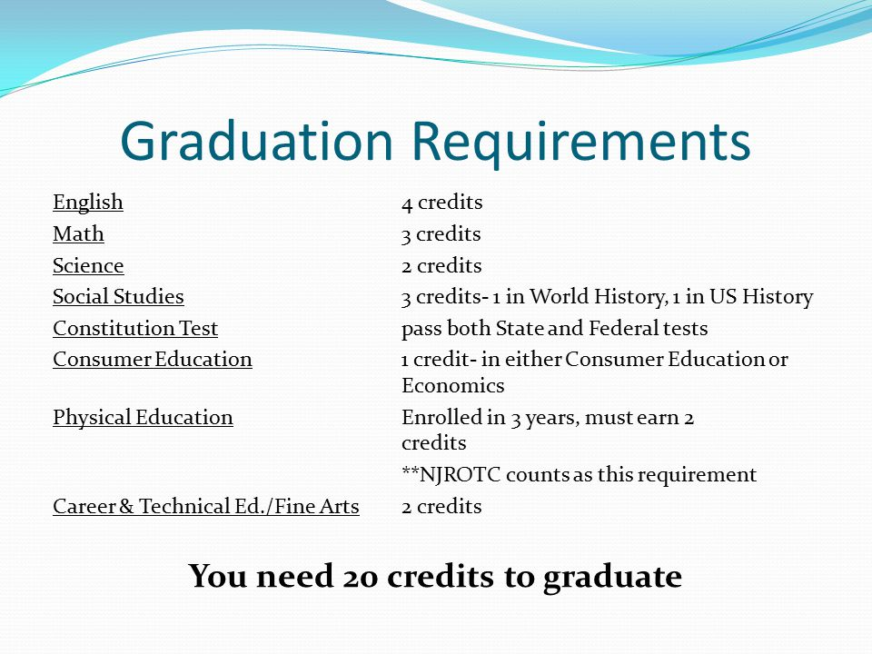 Graduation Requirements English4 credits Math3 credits Science2 credits Social Studies3 credits- 1 in World History, 1 in US History Constitution Testpass both State and Federal tests Consumer Education1 credit- in either Consumer Education or Economics Physical EducationEnrolled in 3 years, must earn 2 credits **NJROTC counts as this requirement Career & Technical Ed./Fine Arts2 credits You need 20 credits to graduate