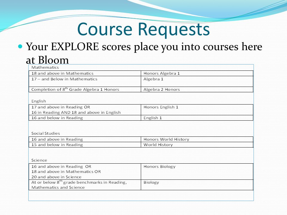 Course Requests Your EXPLORE scores place you into courses here at Bloom