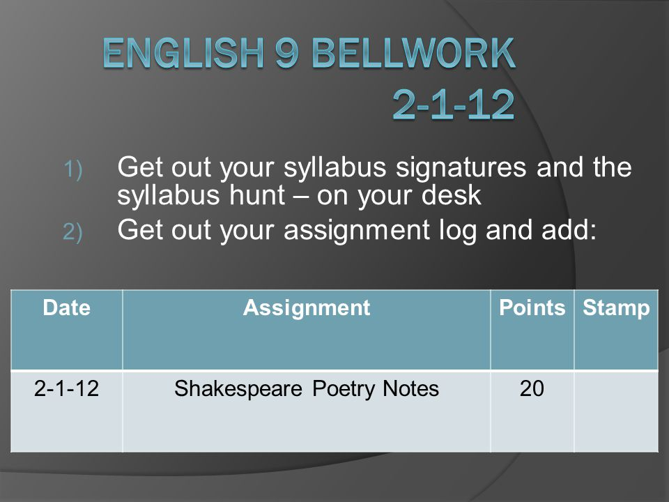 1) Get out your syllabus signatures and the syllabus hunt – on your desk 2) Get out your assignment log and add: DateAssignmentPointsStamp 2-1-12Shakespeare Poetry Notes20