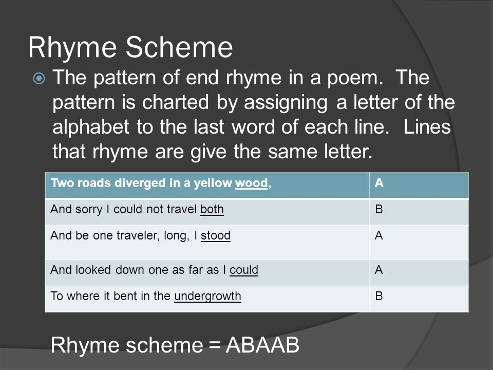 Rhyme Scheme  The pattern of end rhyme in a poem.