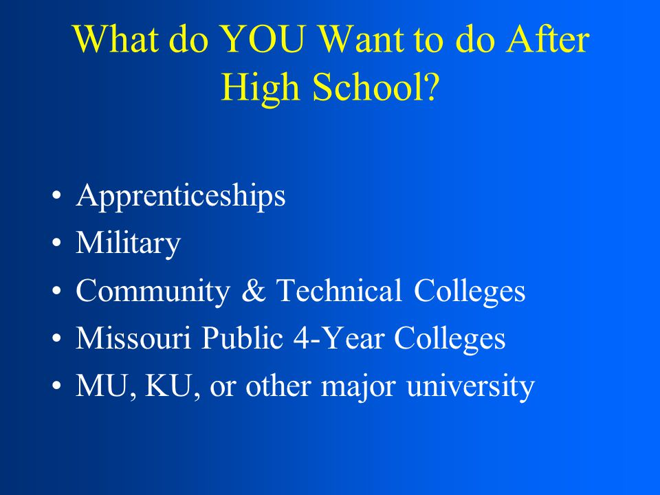 What do YOU Want to do After High School.