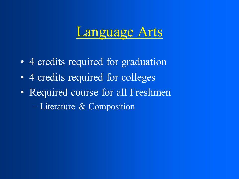 Language Arts 4 credits required for graduation 4 credits required for colleges Required course for all Freshmen –Literature & Composition