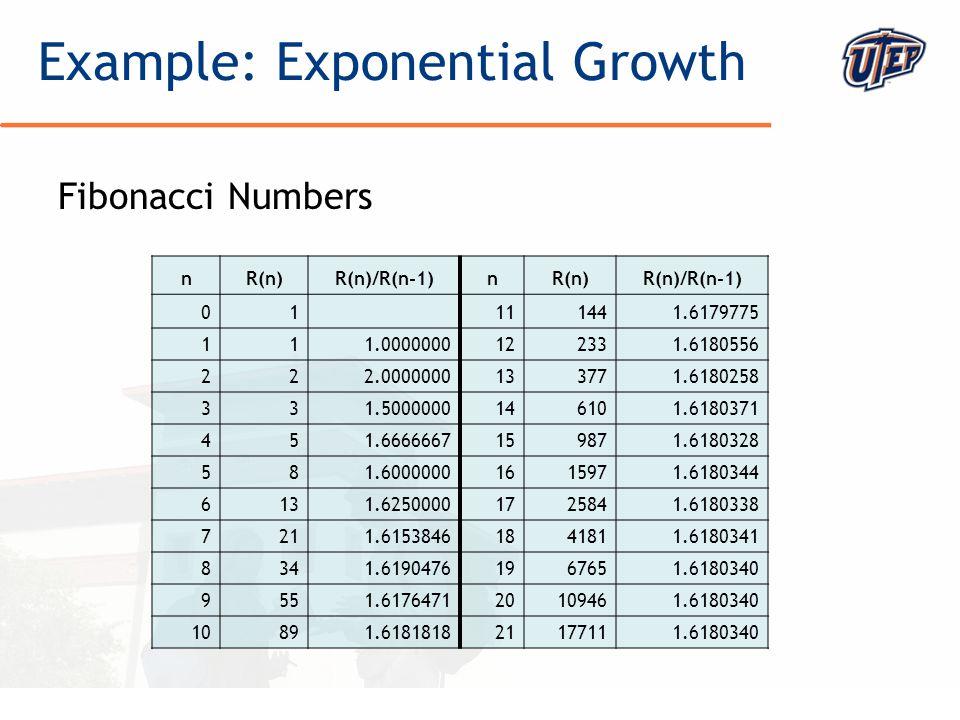 © The University of Texas at El Paso Example: Exponential Growth Fibonacci Numbers nR(n)R(n)/R(n-1)nR(n)R(n)/R(n-1) 01111441.6179775 111.0000000122331