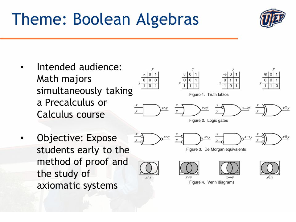 © The University of Texas at El Paso Theme: Boolean Algebras Intended audience: Math majors simultaneously taking a Precalculus or Calculus course Objective: Expose students early to the method of proof and the study of axiomatic systems