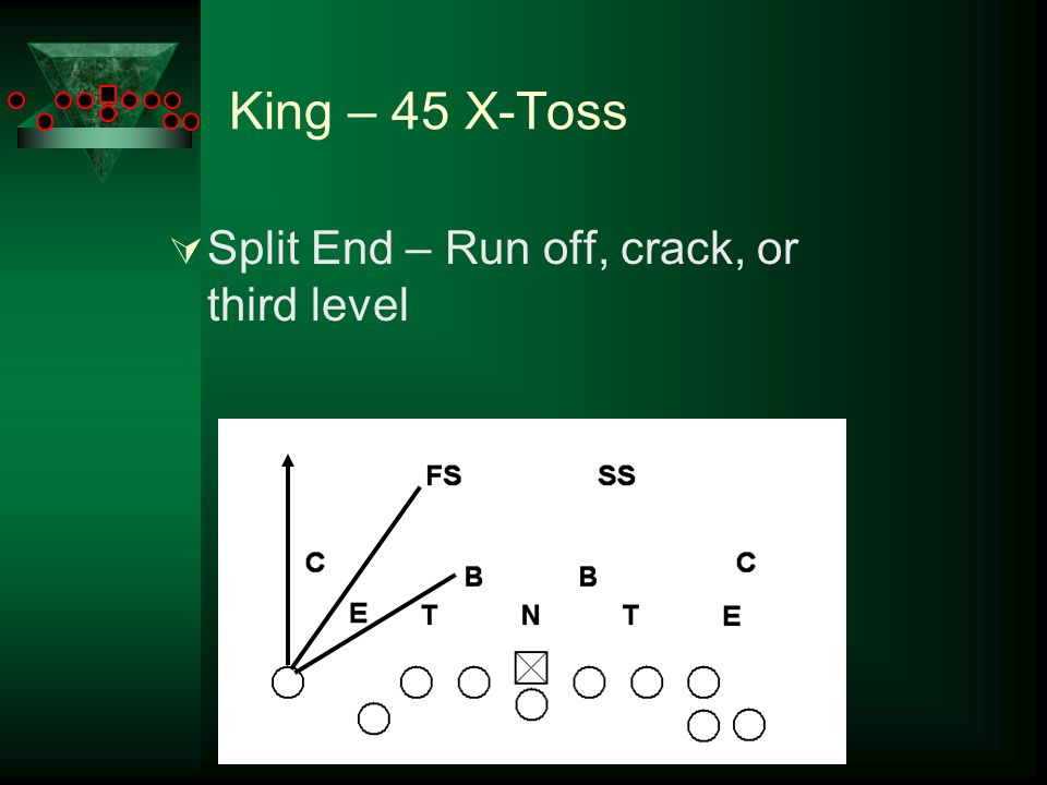 King – 45 X-Toss  Split End – Run off, crack, or third level