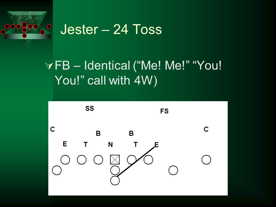 "Jester – 24 Toss  FB – Identical (""Me! Me!"" ""You! You!"" call with 4W)"