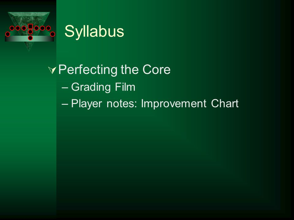 Syllabus  Perfecting the Core –Grading Film –Player notes: Improvement Chart