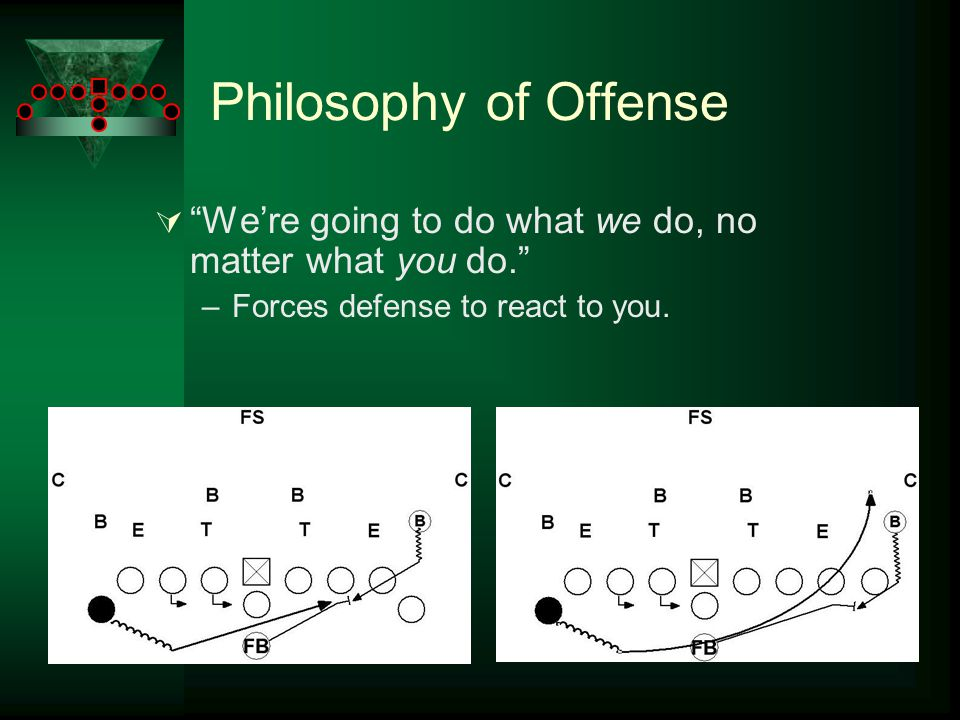 "Philosophy of Offense  ""We're going to do what we do, no matter what you do."" –Forces defense to react to you."