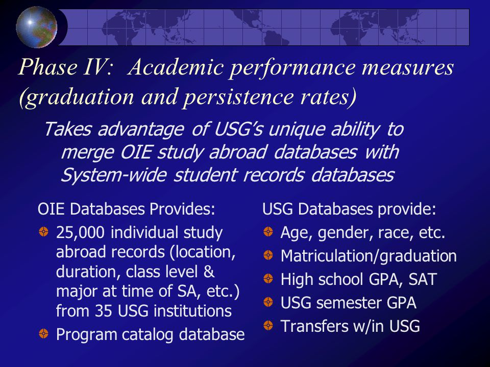 Phase IV: Academic performance measures (graduation and persistence rates) OIE Databases Provides: 25,000 individual study abroad records (location, duration, class level & major at time of SA, etc.) from 35 USG institutions Program catalog database USG Databases provide: Age, gender, race, etc.