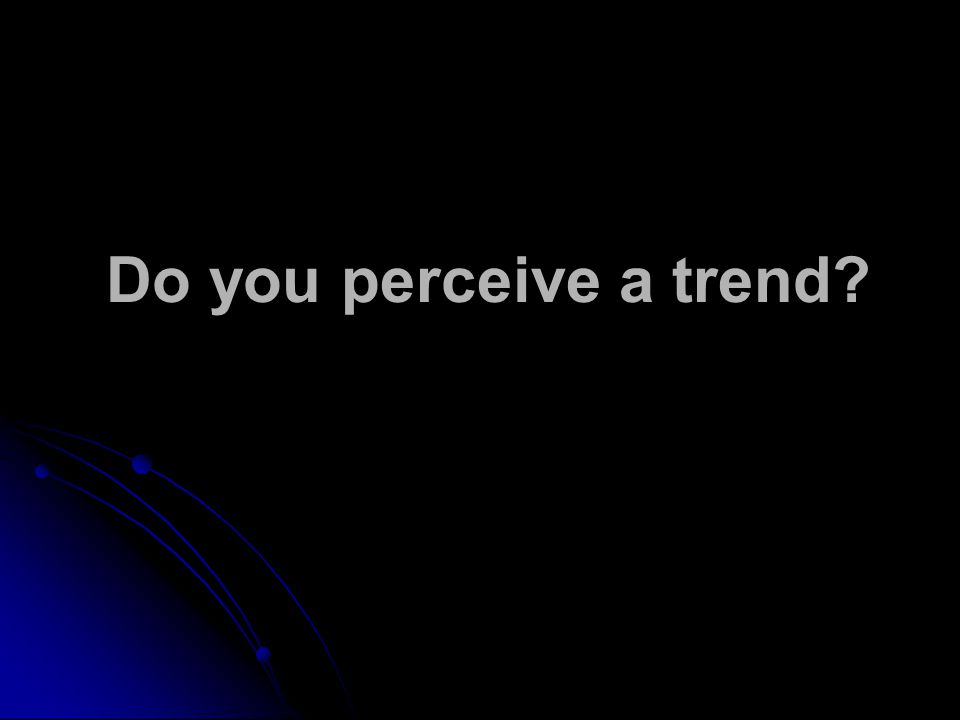 Do you perceive a trend?