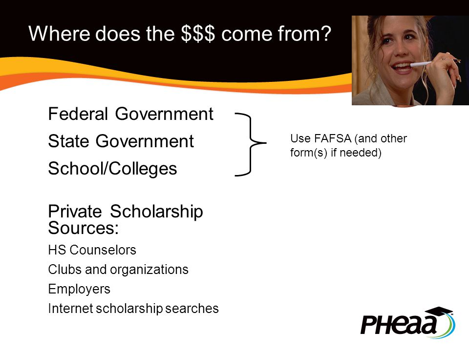 Federal Direct PLUS loan… For parents or graduate level students May borrow up to full cost of education minus other financial aid Credit check required Interest rate 7.9% Fees – 4% minus rebate of 1.5% = 2.5% Payments are generally $50 for every $1000 that you borrow Principal payment can be deferred while student is in school (interest will continue to accrue) Apply at StudentLoans.gov or contact the school
