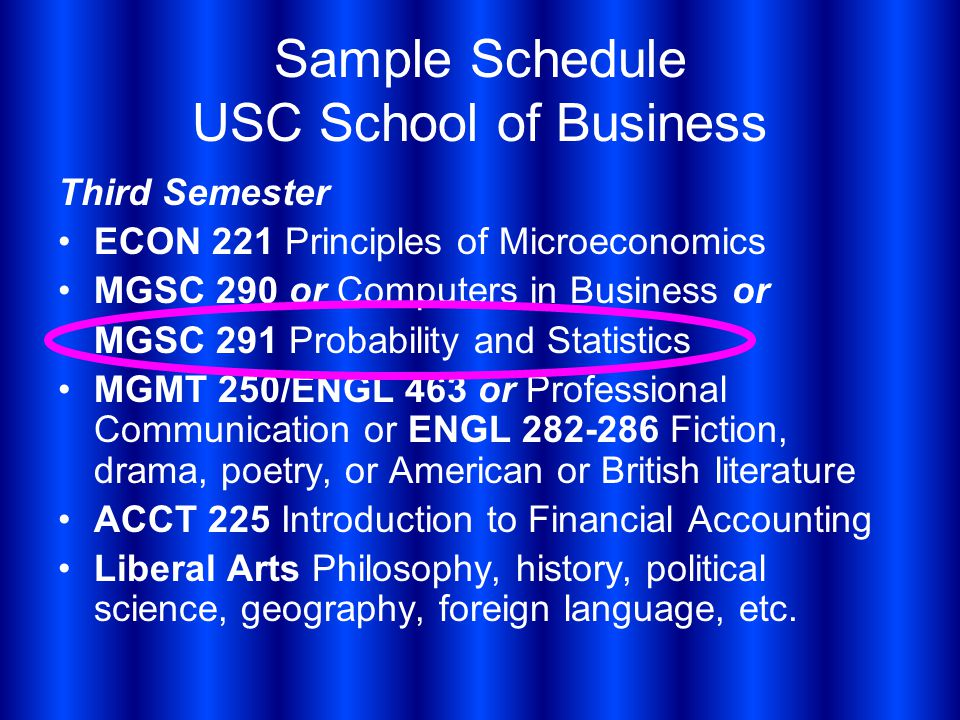 Sample Schedule USC School of Business Third Semester ECON 221 Principles of Microeconomics MGSC 290 or Computers in Business or MGSC 291 Probability and Statistics MGMT 250/ENGL 463 or Professional Communication or ENGL 282-286 Fiction, drama, poetry, or American or British literature ACCT 225 Introduction to Financial Accounting Liberal Arts Philosophy, history, political science, geography, foreign language, etc.