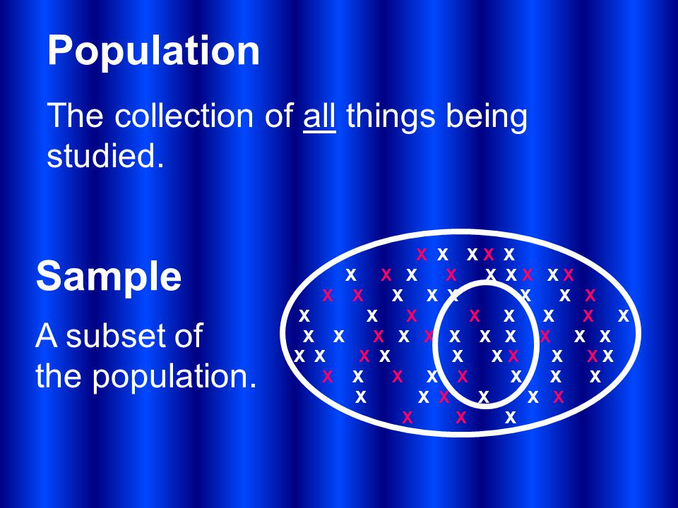 Population The collection of all things being studied.
