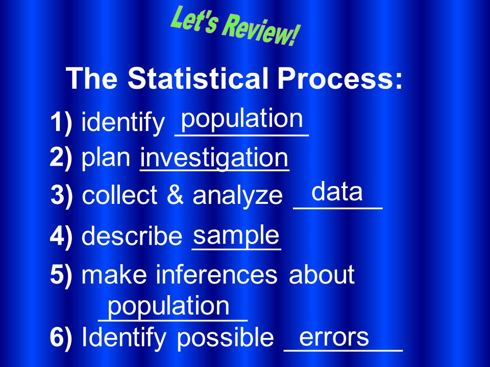 The Statistical Process: 1) identify _________ 2) plan __________ 3) collect & analyze ______ 4) describe ______ 5) make inferences about __________ 6