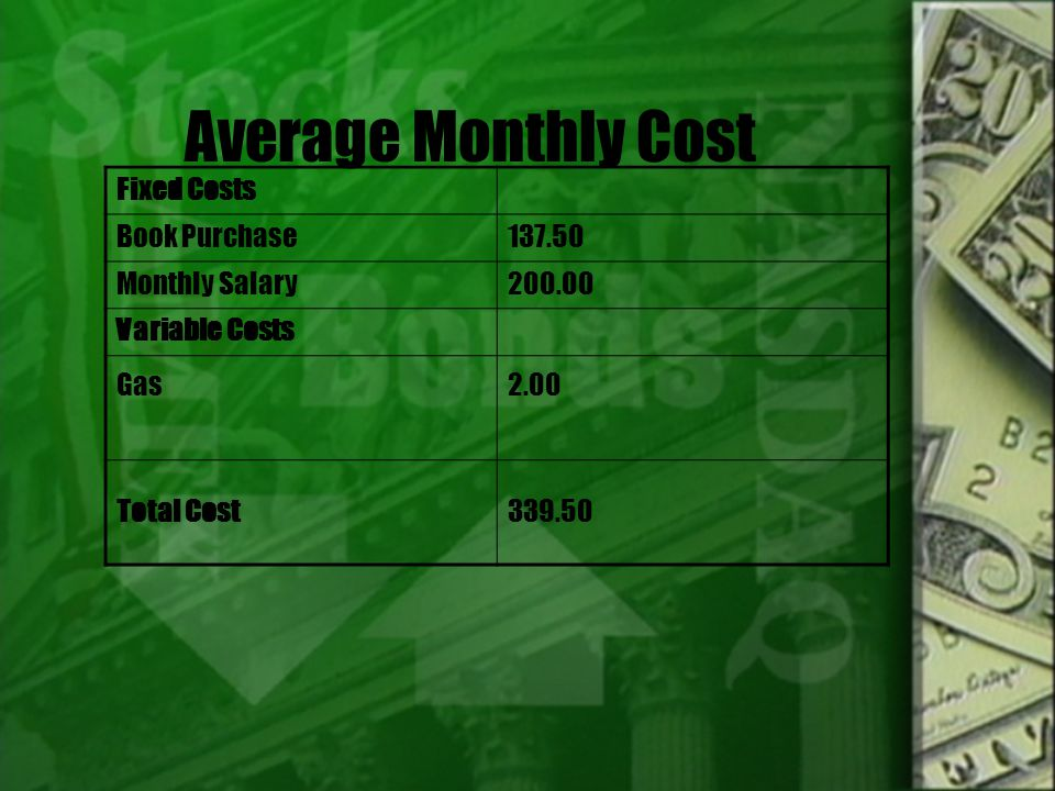 Average Monthly Cost Fixed Costs Book Purchase137.50 Monthly Salary200.00 Variable Costs Gas2.00 Total Cost339.50