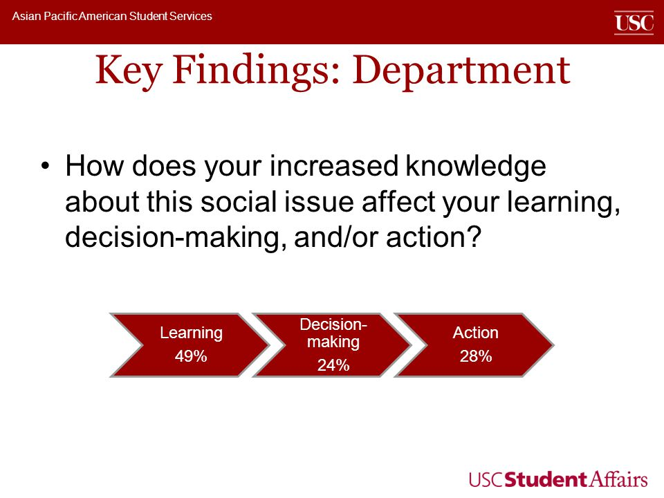 Asian Pacific American Student Services Key Findings: Department How does your increased knowledge about this social issue affect your learning, decis