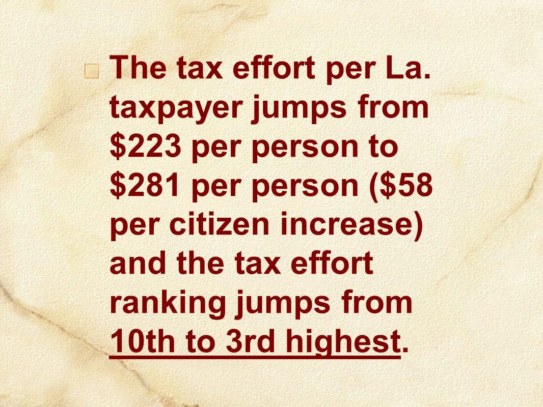 The tax effort per La.