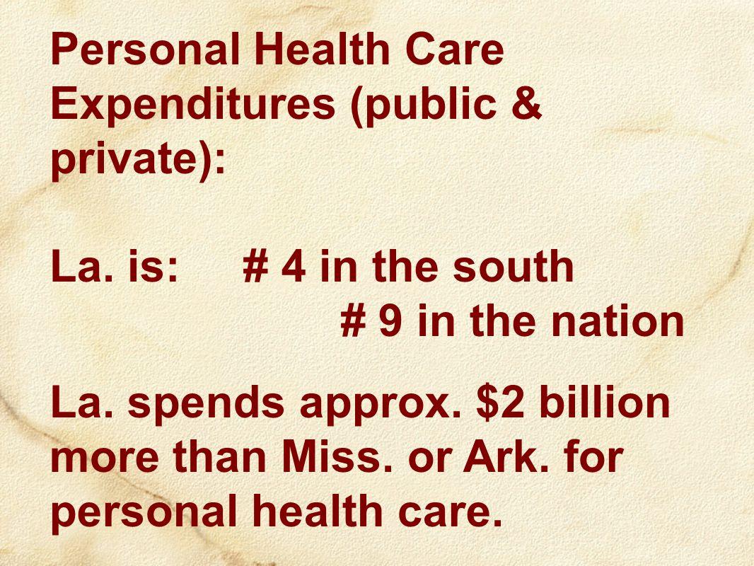 Personal Health Care Expenditures (public & private): La.