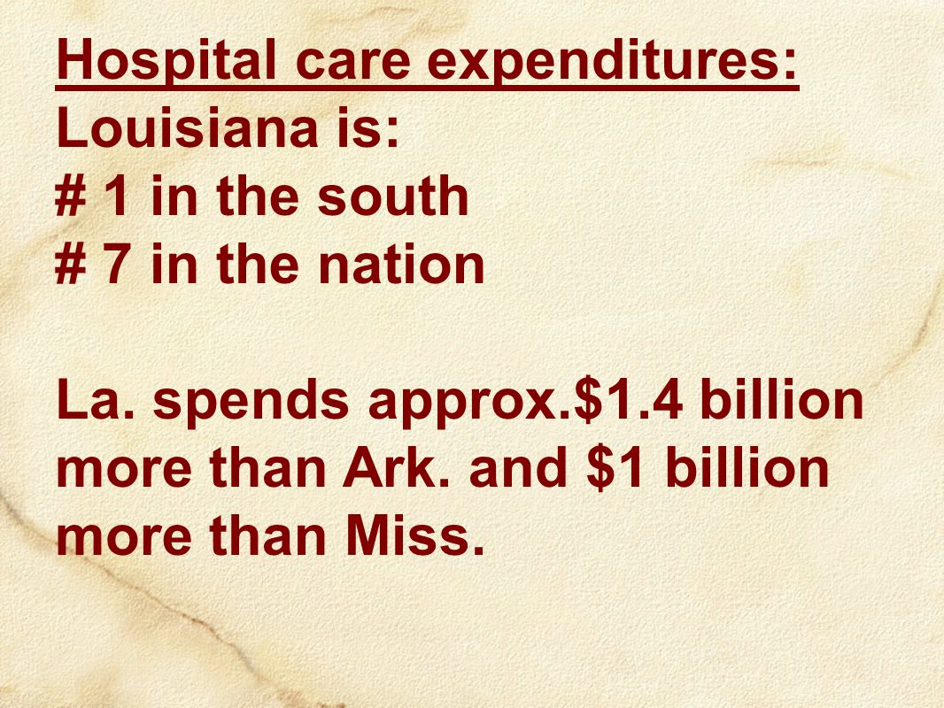 Hospital care expenditures: Louisiana is: # 1 in the south # 7 in the nation La.