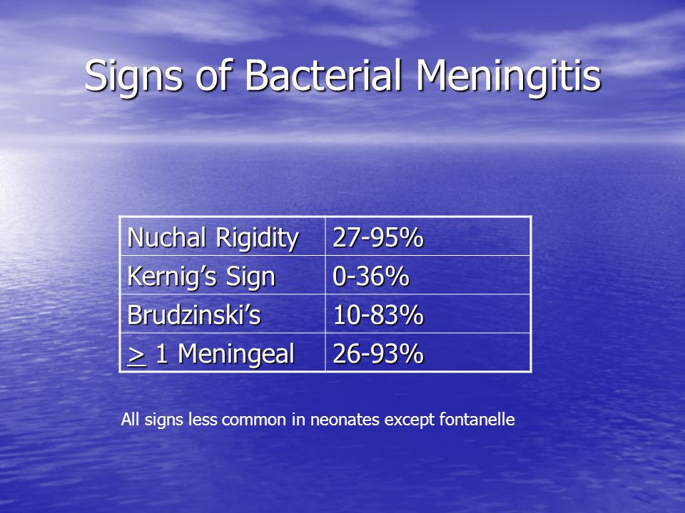 Signs of Bacterial Meningitis Nuchal Rigidity 27-95% Kernig's Sign 0-36% Brudzinski's10-83% > 1 Meningeal 26-93% All signs less common in neonates except fontanelle