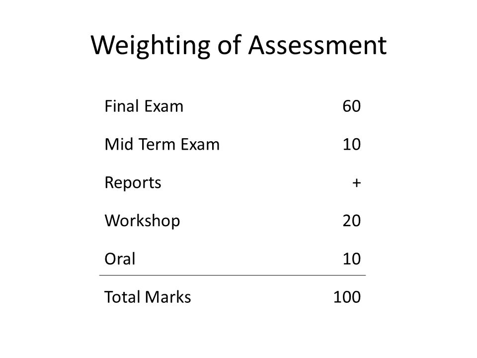 Weighting of Assessment Final Exam60 Mid Term Exam10 Reports+ Workshop20 Oral10 Total Marks100