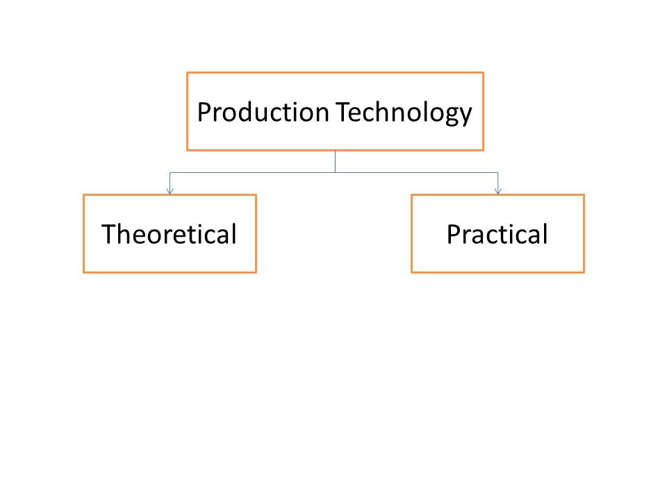 TheoreticalPractical Production Technology