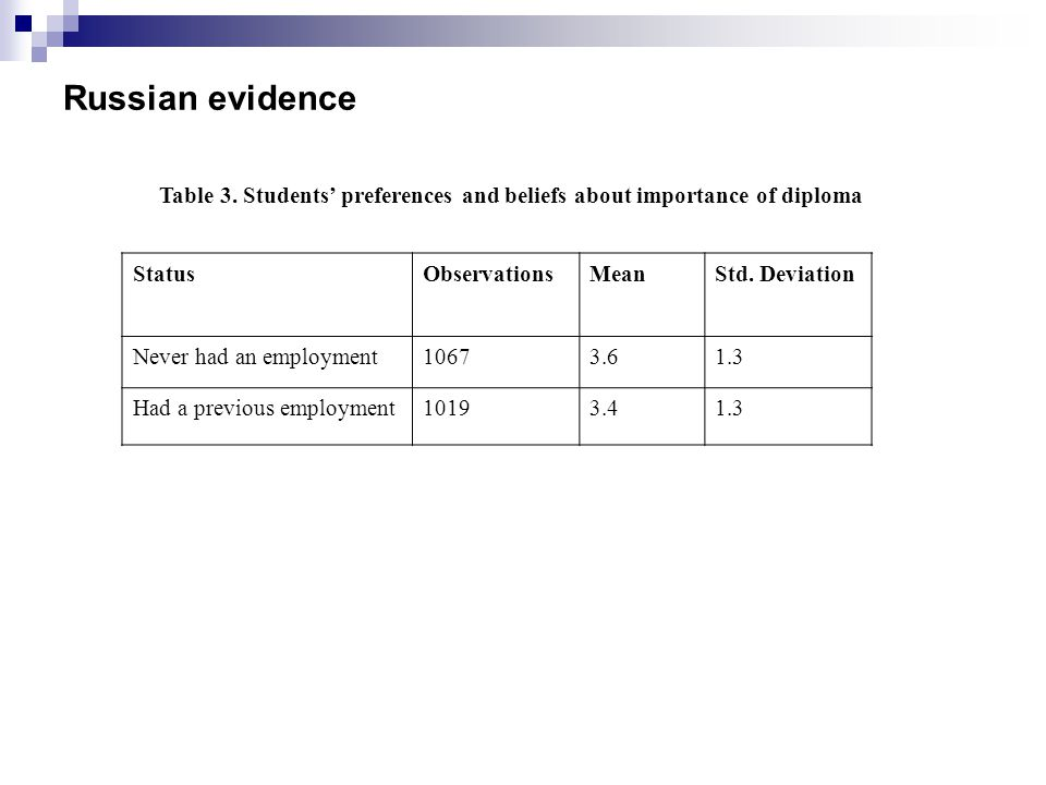 Table 3. Students' preferences and beliefs about importance of diploma StatusObservationsMeanStd.